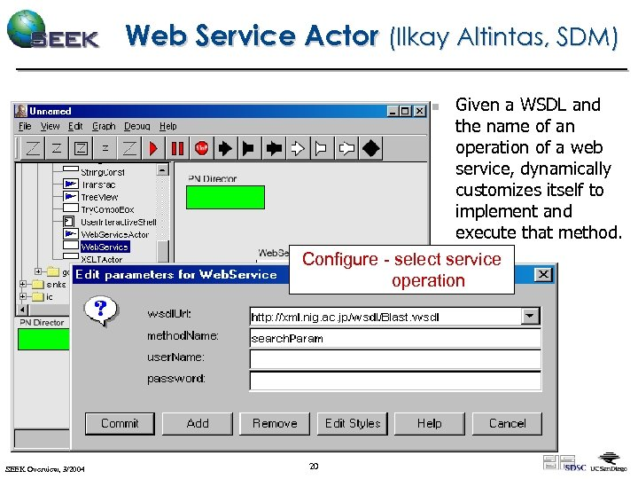 Web Service Actor (Ilkay Altintas, SDM) Given a WSDL and the name of an