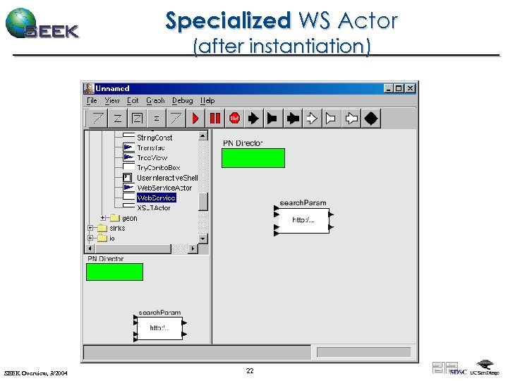 Specialized WS Actor (after instantiation) SEEK Overview, 3/2004 22