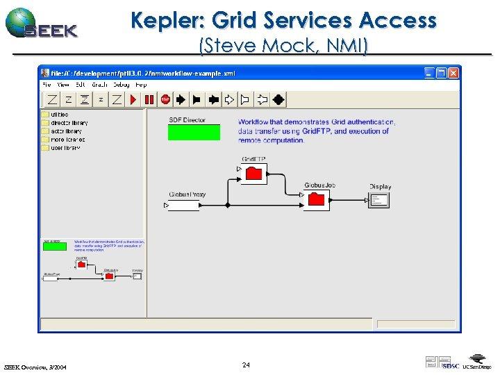 Kepler: Grid Services Access (Steve Mock, NMI) SEEK Overview, 3/2004 24