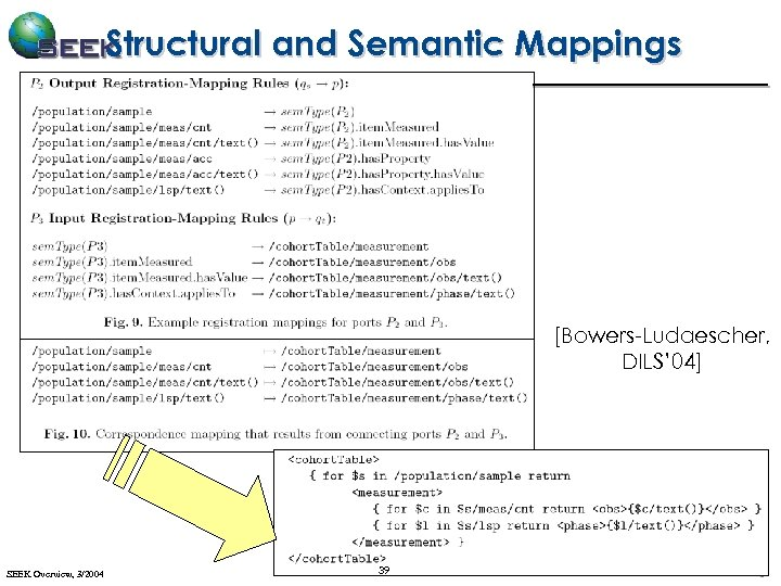 Structural and Semantic Mappings [Bowers-Ludaescher, DILS' 04] SEEK Overview, 3/2004 39