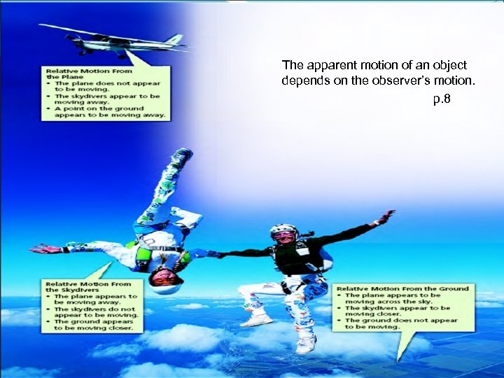 The apparent motion of an object depends on the observer's motion. p. 8