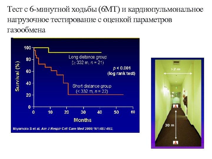 Гипертония (высокое давление): диагностика и лечение