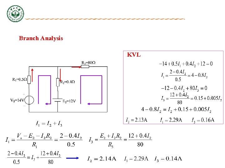 Branch Analysis KVL