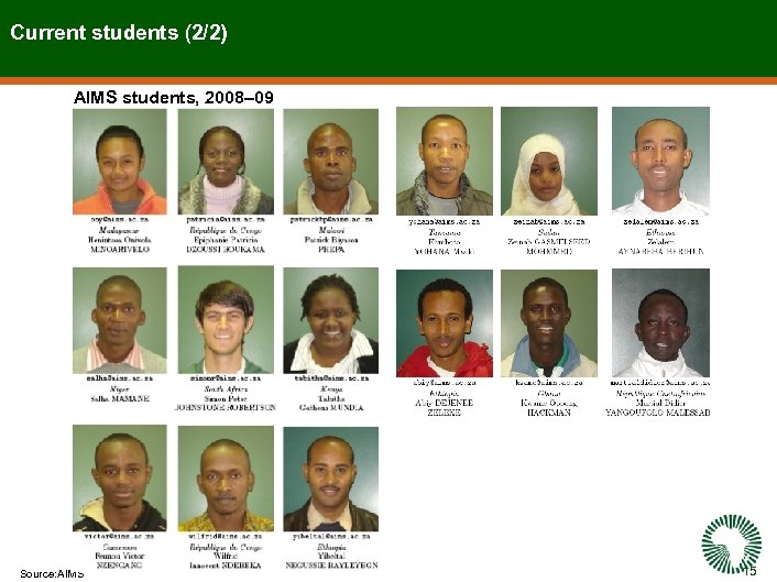 Current students (2/2) AIMS students, 2008– 09 Source: AIMS 15