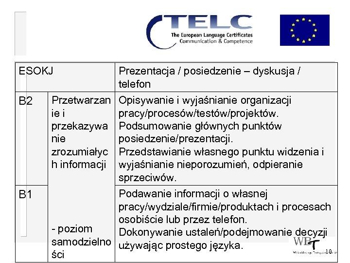 ESOKJ Prezentacja / posiedzenie – dyskusja / telefon B 2 Przetwarzan ie i przekazywa