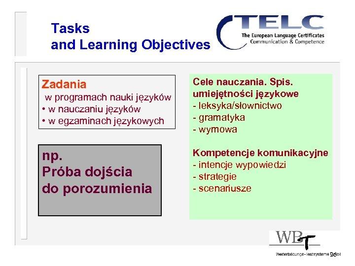 Tasks and Learning Objectives w programach nauki języków • w nauczaniu języków • w