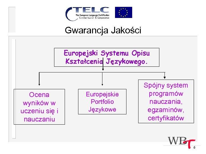 Gwarancja Jakości Europejski Systemu Opisu Kształcenia Językowego. Ocena wyników w uczeniu się i nauczaniu