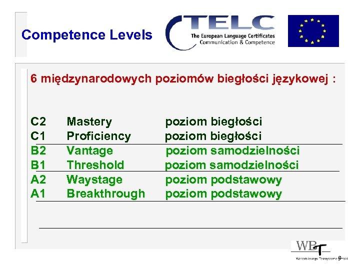 Competence Levels 6 międzynarodowych poziomów biegłości językowej : C 2 C 1 B 2