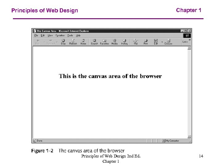Chapter 1 Principles of Web Design 2 nd Ed. Chapter 1 14