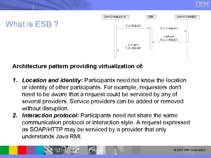 What is ESB ? Architecture pattern providing virtualization of: 1. Location and identity: Participants