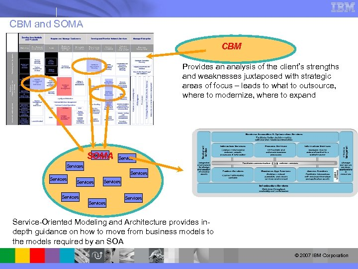 CBM and SOMA CBM Provides an analysis of the client's strengths and weaknesses juxtaposed