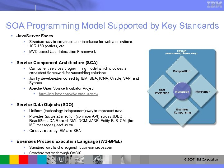 SOA Programming Model Supported by Key Standards § Java. Server Faces 4 Standard way