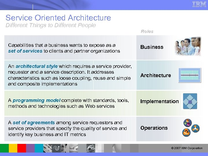 Service Oriented Architecture Different Things to Different People Roles Capabilities that a business wants