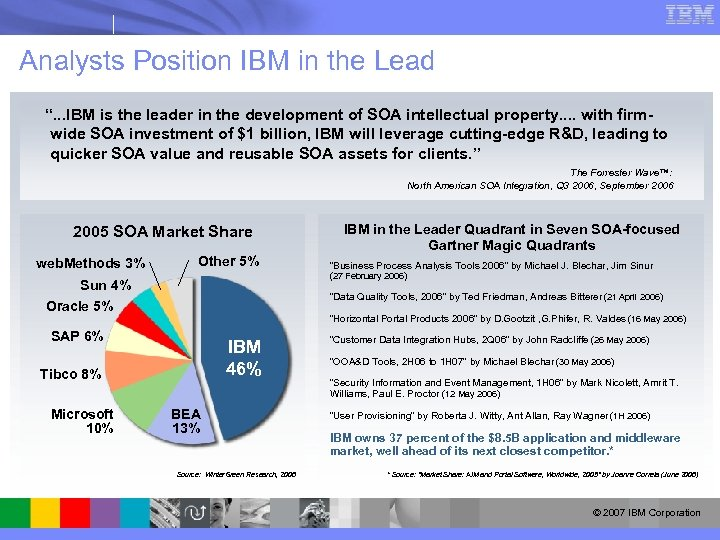 "Analysts Position IBM in the Lead "". . . IBM is the leader in"