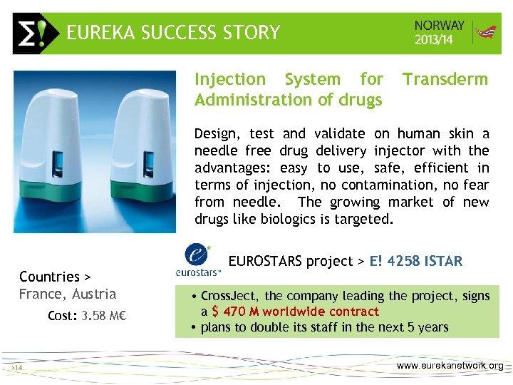 EUREKA SUCCESS STORY Injection System for Administration of drugs > 14 Transderm Design, test