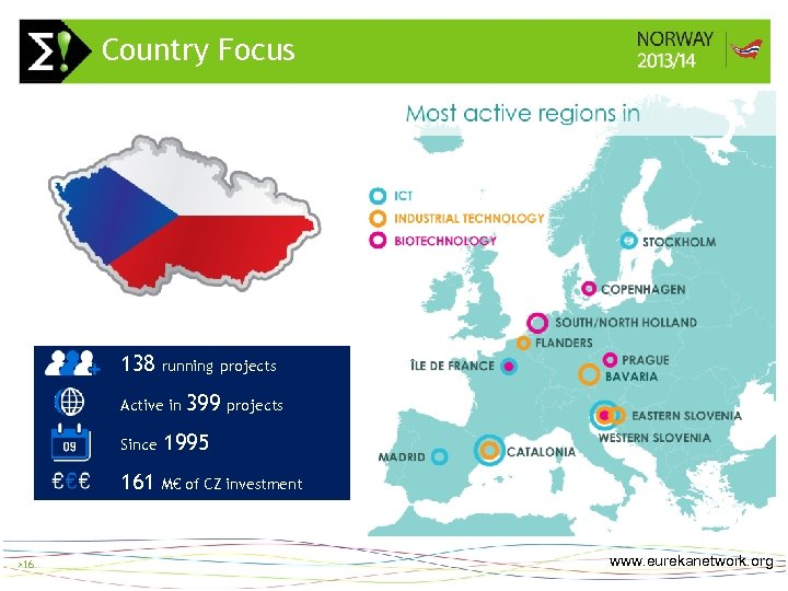 Country Focus 138 running projects Active in 399 projects Since 1995 161 >16 >