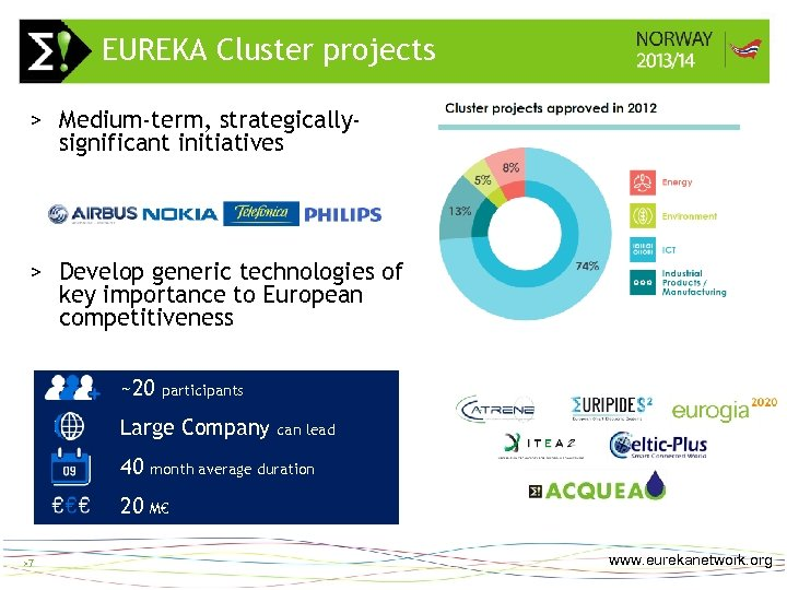 EUREKA Cluster projects >7 > Medium-term, strategicallysignificant initiatives > Develop generic technologies of key