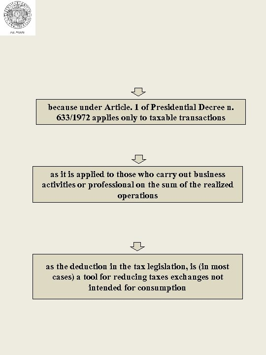 because under Article. 1 of Presidential Decree n. 633/1972 applies only to taxable transactions