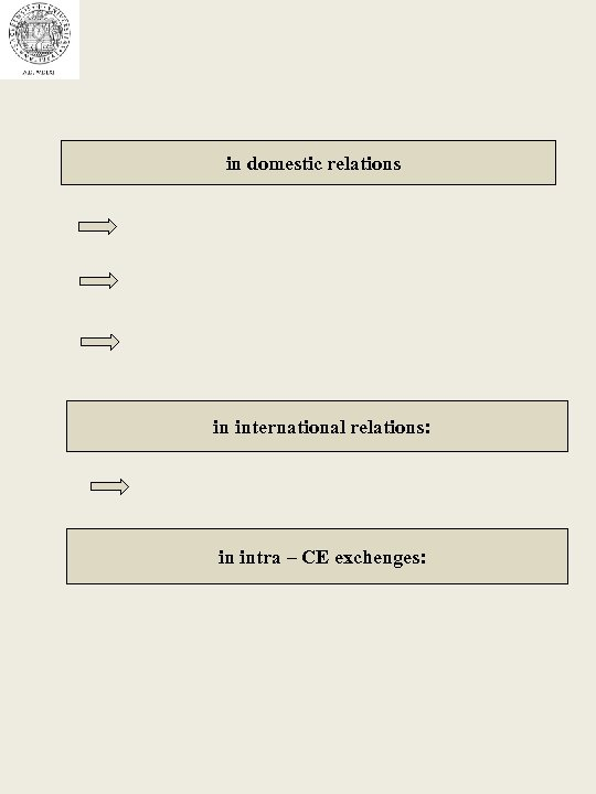 in domestic relations in international relations: in intra – CE exchenges: