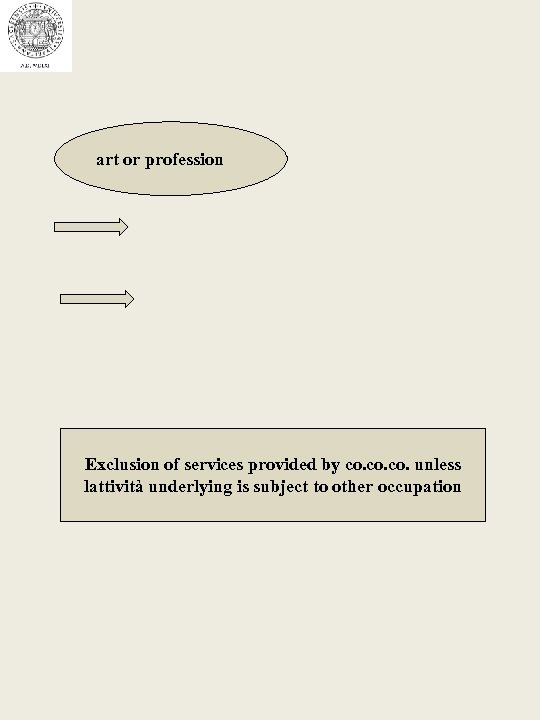 art or profession Exclusion of services provided by co. co. unless lattività underlying is