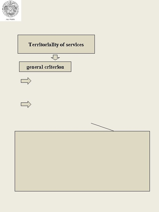 Territoriality of services general criterion