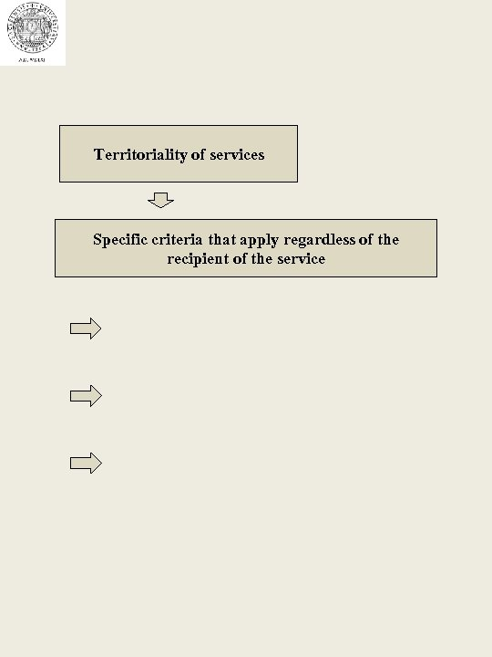 Territoriality of services Specific criteria that apply regardless of the recipient of the service