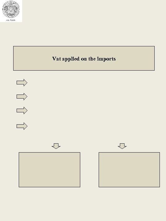 Vat applied on the imports
