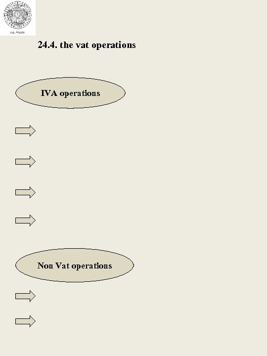 24. 4. the vat operations IVA operations Non Vat operations