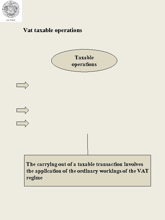 Vat taxable operations The carrying out of a taxable transaction involves the application of