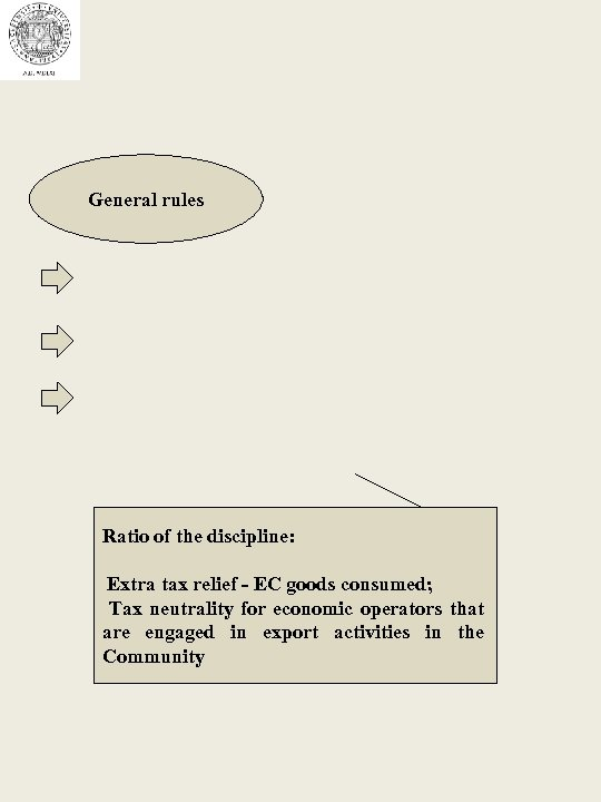 General rules Ratio of the discipline: Extra tax relief - EC goods consumed; Tax