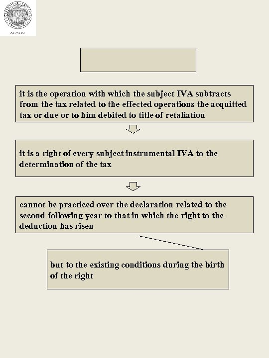 it is the operation with which the subject IVA subtracts from the tax related