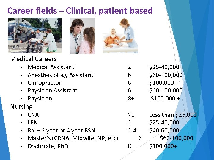 Career fields – Clinical, patient based Medical Careers • • • Medical Assistant Anesthesiology