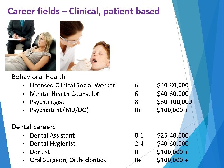 Career fields – Clinical, patient based Behavioral Health • • Licensed Clinical Social Worker
