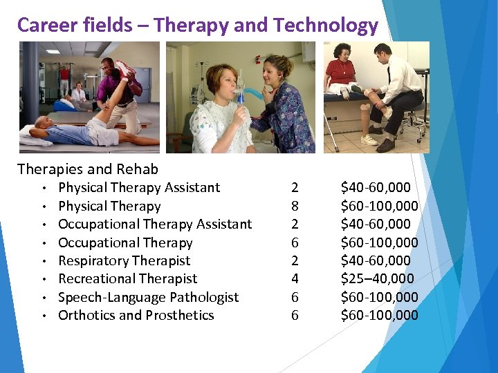 Career fields – Therapy and Technology Therapies and Rehab • • Physical Therapy Assistant