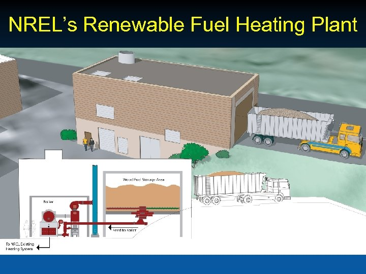 NREL's Renewable Fuel Heating Plant