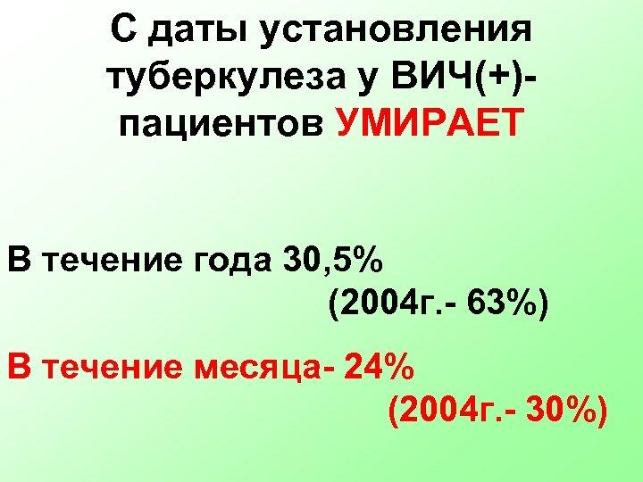 С даты установления туберкулеза у ВИЧ(+)пациентов УМИРАЕТ В течение года 30, 5% (2004 г.