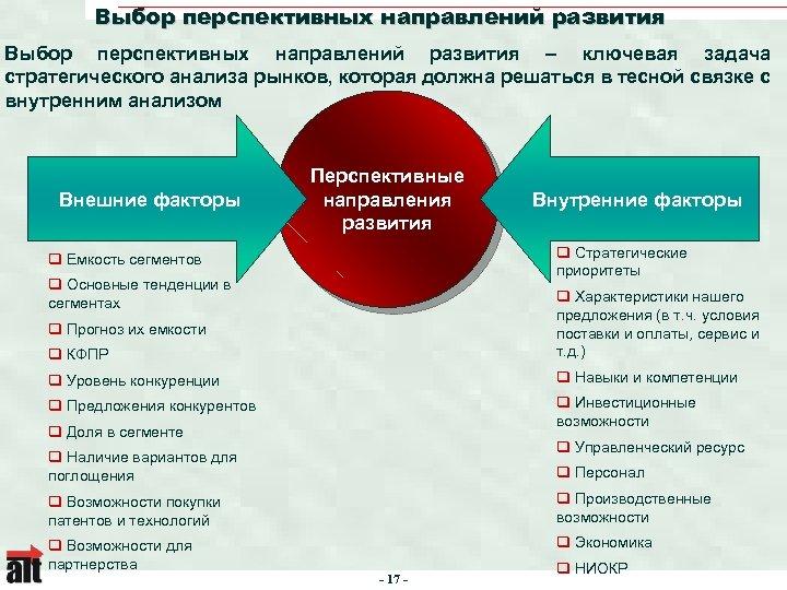 Выбор перспективных направлений развития – ключевая задача стратегического анализа рынков, которая должна решаться в