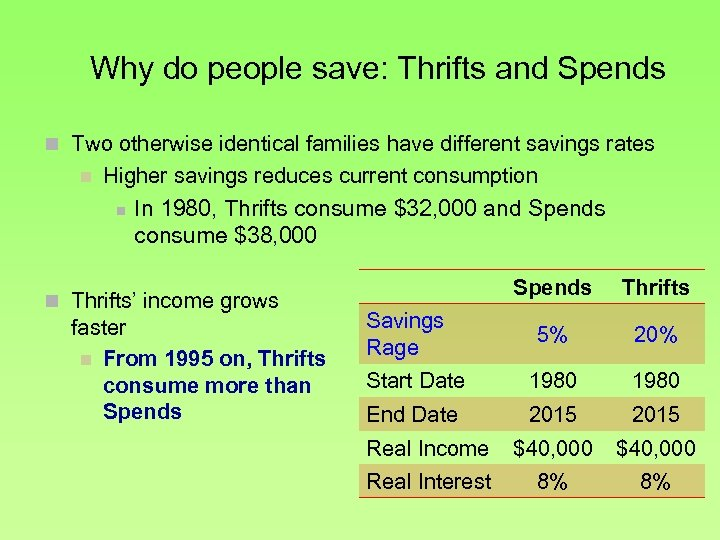 Why do people save: Thrifts and Spends n Two otherwise identical families have different