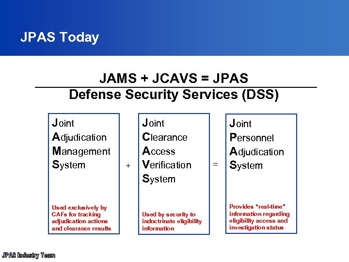 JPAS Today JAMS + JCAVS = JPAS Defense Security Services (DSS) Joint Adjudication