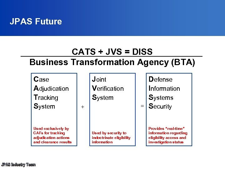 JPAS Future CATS + JVS = DISS Business Transformation Agency (BTA) Case Adjudication Tracking