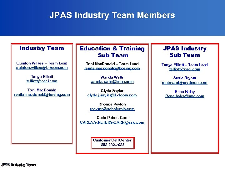 JPAS Industry Team Members Industry Team Education & Training Sub Team JPAS Industry Sub