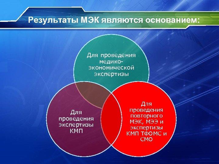Результаты МЭК являются основанием: Для проведения медикоэкономической экспертизы Для проведения экспертизы КМП Для проведения