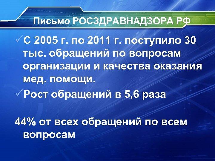 Письмо РОСЗДРАВНАДЗОРА РФ üС 2005 г. по 2011 г. поступило 30 тыс. обращений по
