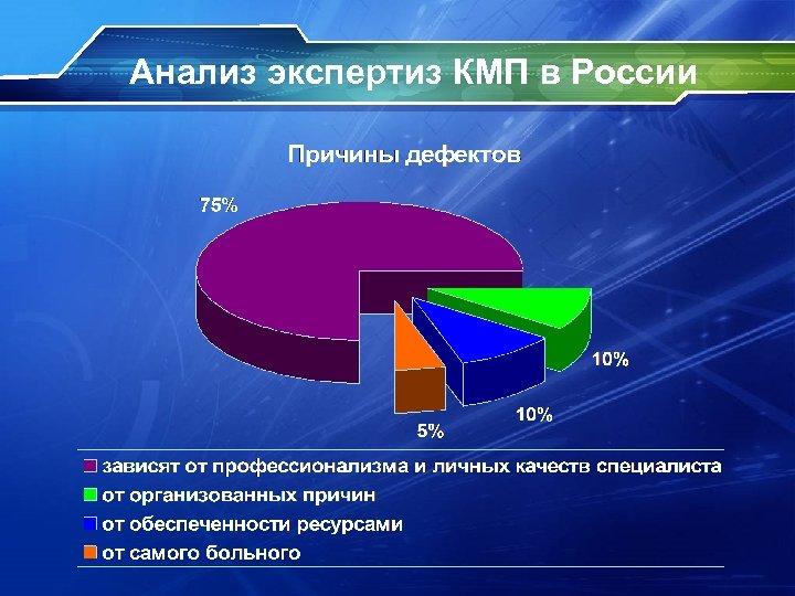 Анализ экспертиз КМП в России