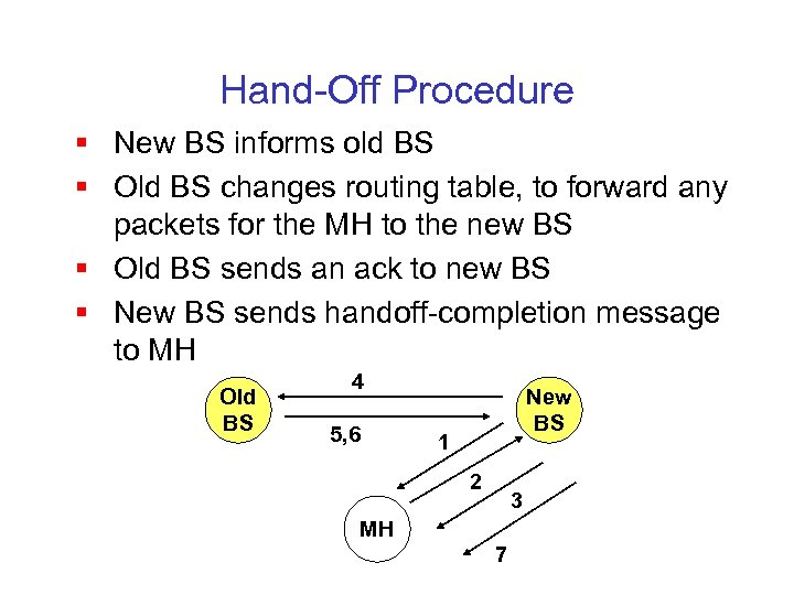 Hand-Off Procedure § New BS informs old BS § Old BS changes routing table,