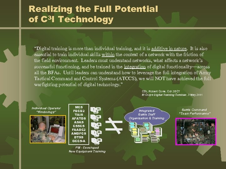 """Realizing the Full Potential of C 3 I Technology """"Digital training is more than"""