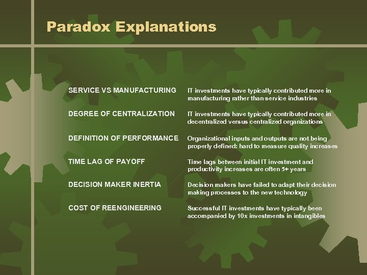 Paradox Explanations SERVICE VS MANUFACTURING IT investments have typically contributed more in manufacturing rather