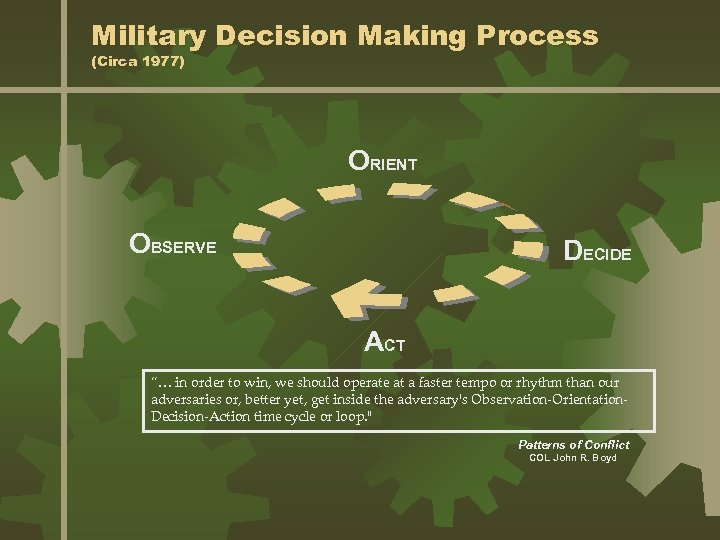 """Military Decision Making Process (Circa 1977) ORIENT OBSERVE DECIDE ACT """"… in order to"""