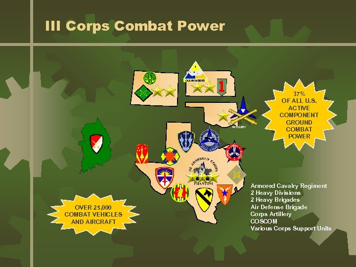 III Corps Combat Power 1 OLD IRONSIDES ARTILLERY OVER 25, 000 COMBAT VEHICLES AND