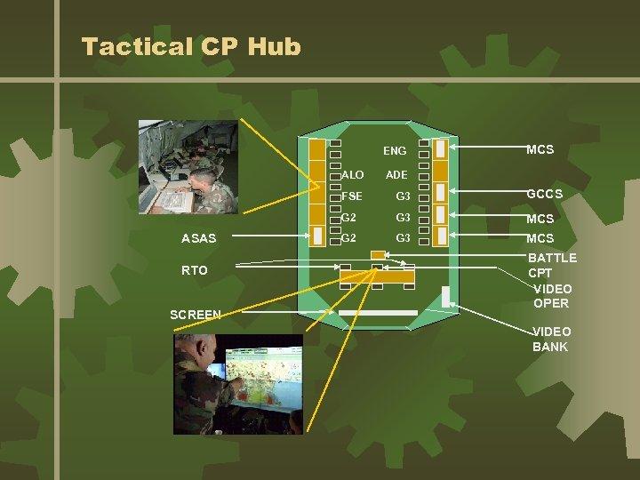Tactical CP Hub ENG MCS ALO FSE RTO SCREEN G 3 GCCS G 2
